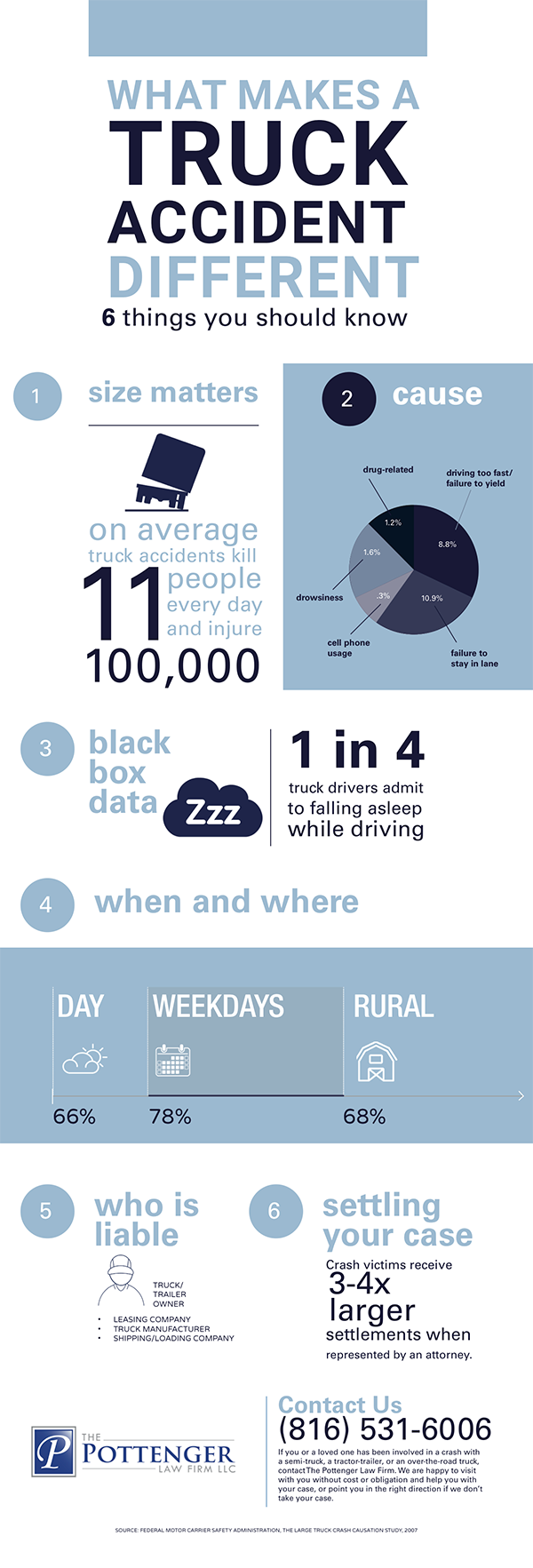 pottenger truck accidents infographic 3116 (1)-600w